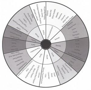 brett?wheel